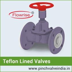 teflon lined butterfly valves manufacturer